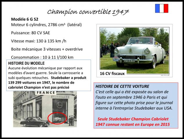 Champion convertible