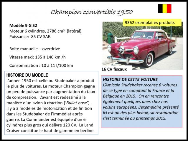 Champion converible 1950